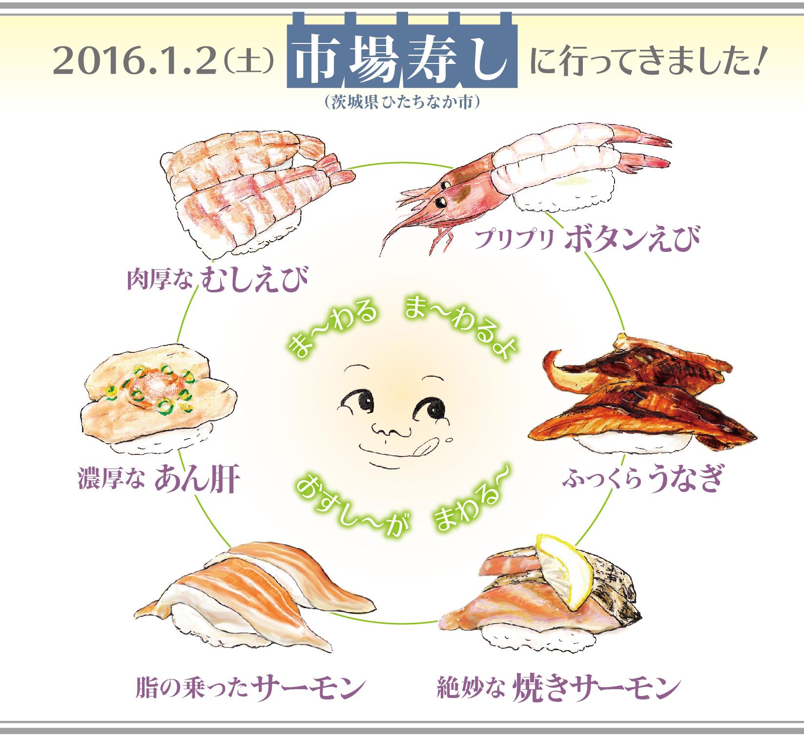 お寿司レポート